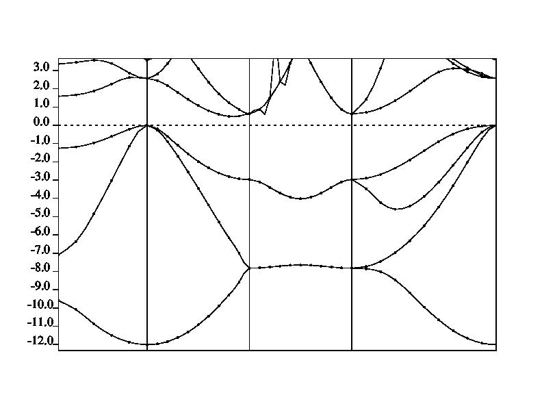 QuantumEspresso(Open) - PukiWiki